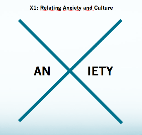 """""""AnXiety Culture: Theoretical, interdisciplinary, and conceptual crossings"""""""