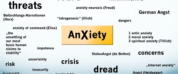 Anxiety Culture – beyond fear